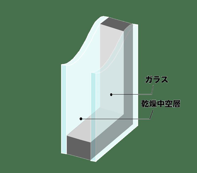 ペアガラス加工の図解