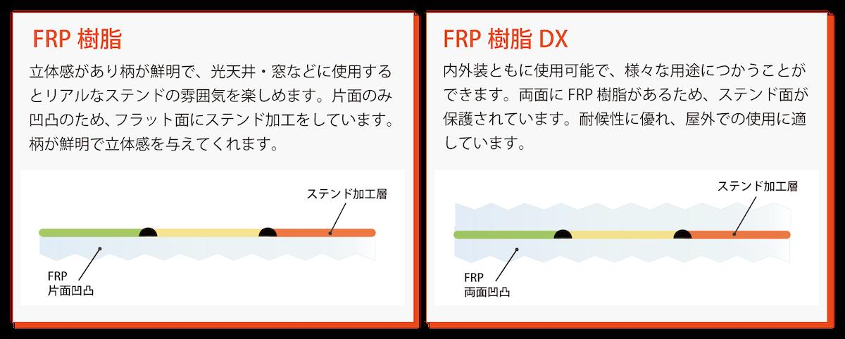 FRP樹脂ステンドグラス 図解