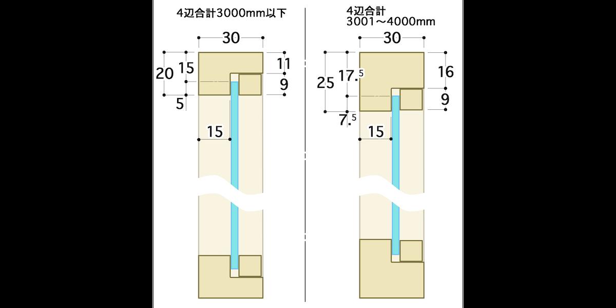 ステンドグラス-木枠の収まり